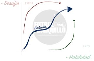 fdb_aprendizaje